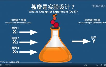 【微课堂】DOE 实验设计