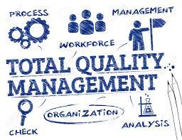全面质量管理 (TQM)和六西格玛(6 Sigma)