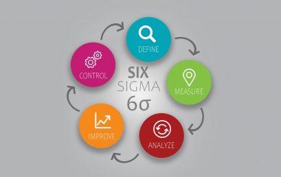 什么是六西格玛管理?六西格玛对企业管理有哪些好处?