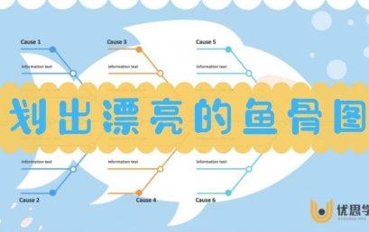 质量人想获取领导赞赏,首先要划出漂亮的鱼骨图!