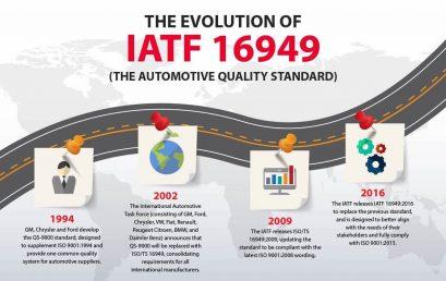 IATF16949质量管理体系过程关系与乌龟图经-PPT